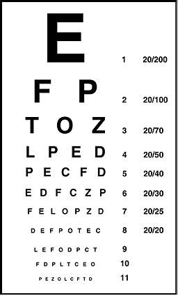 What Is Visual Acuity? - Definition, Scale & Tests   Study