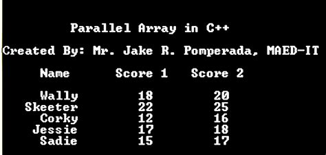 Parallel Array | Free source code, tutorials and articles