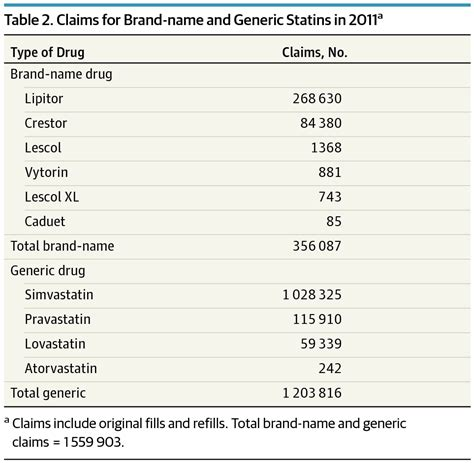 Industry Payments to Physicians and the Prescribing of