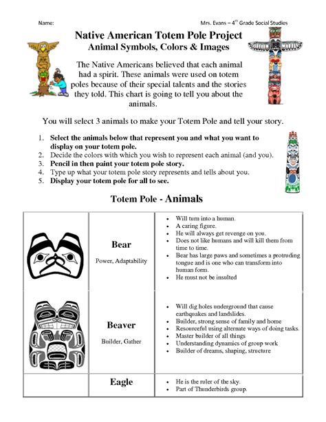 native american animal symbols and meanings   Native